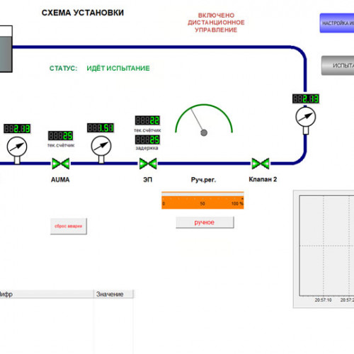 Экран монитора со SCADA системой